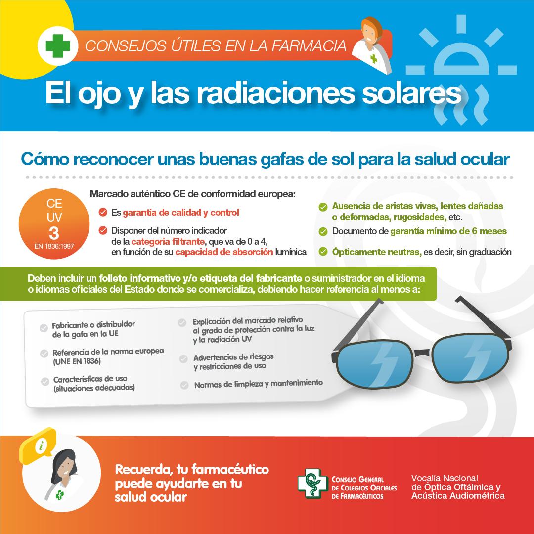 gafas de sol correr