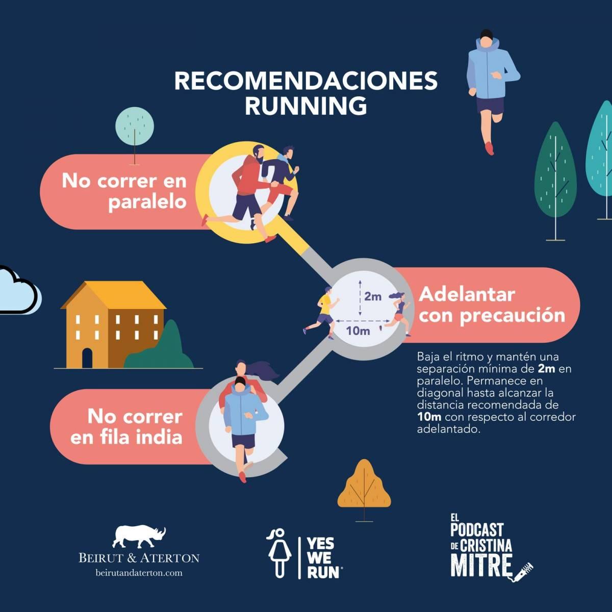 Running COVID-19